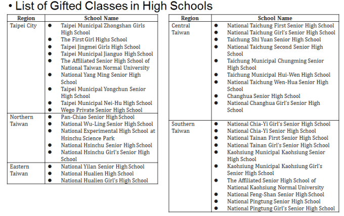 gifted classes in Taiwan senior high schools Capture