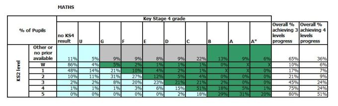Maths TM - full grades Capture