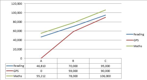 L6 postscript chart
