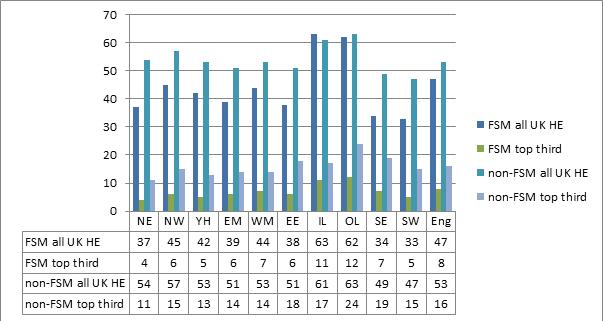 Destinations chart 4