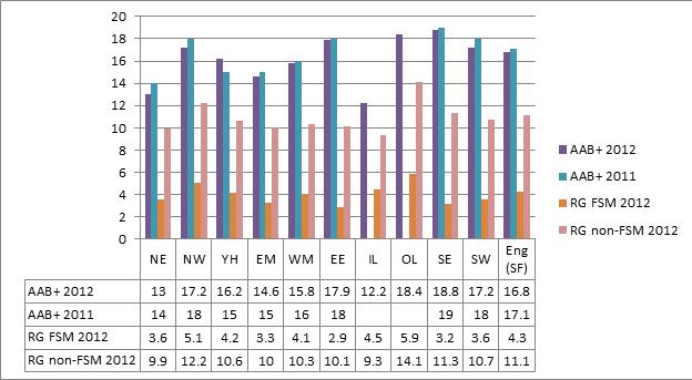 Destinations chart 8