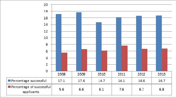 Oxbridge graph 2