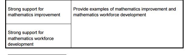 Criteria application capture 2